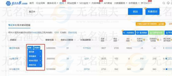 百度seo精确的流量获取玩法,适当的干货直接共享  网赚项目 经验分享 赚钱方式 引流 自媒体 关键词 第4张