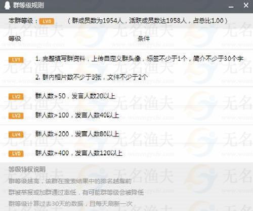 QQ群排名技术原理  第3张