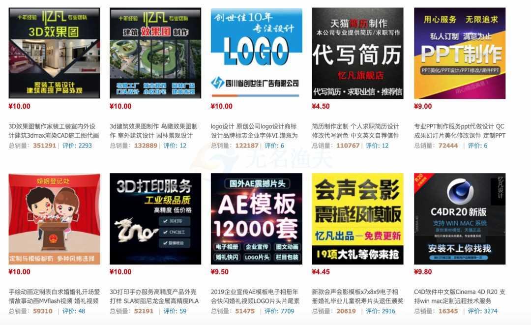 淘宝店卖虚拟产品自动赚钱技术  第6张