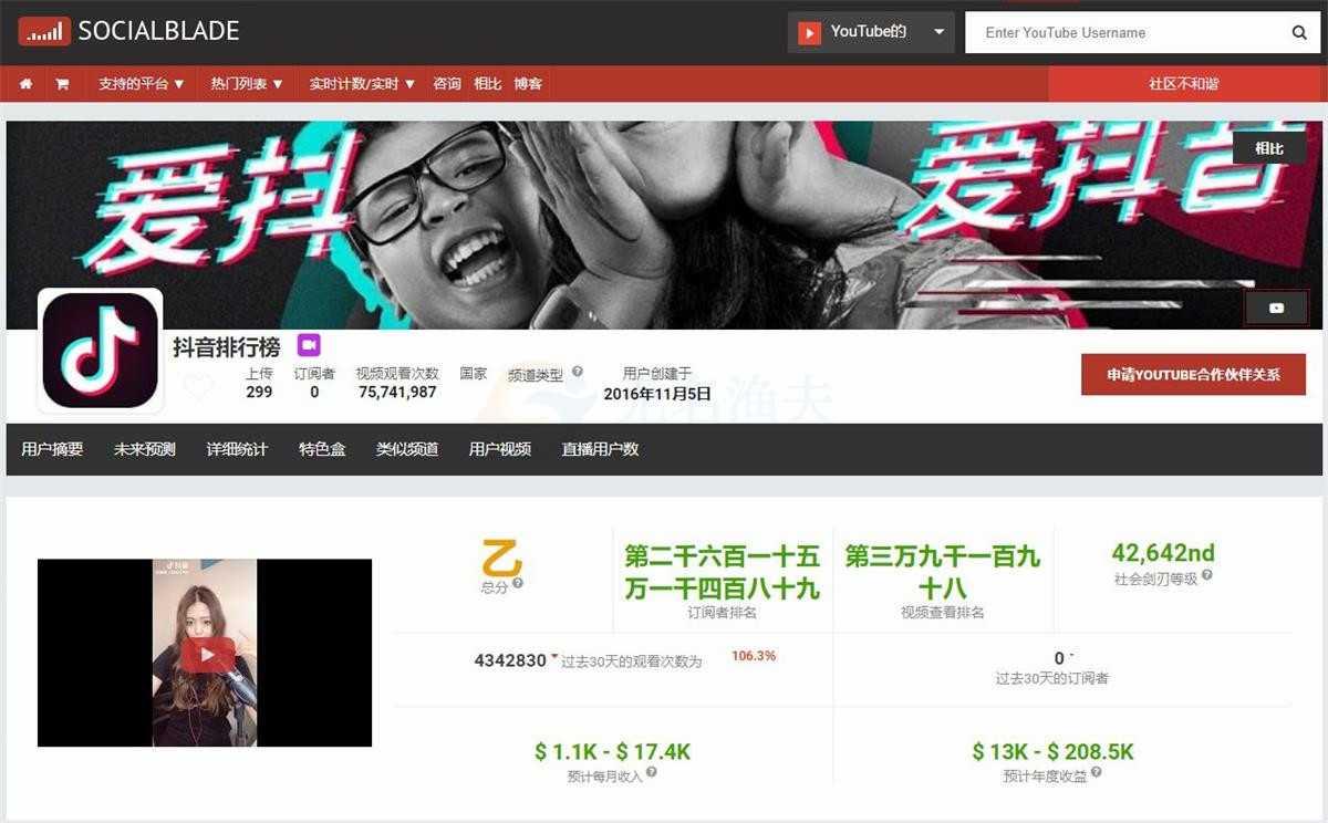 做个YouTube搬运工,在中国也能通过YouTube赚钱!  第3张