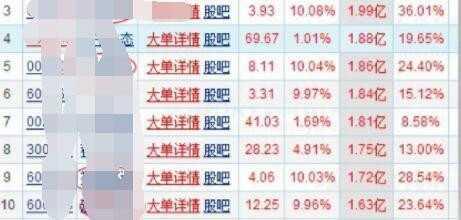 """揭秘""""加高手QQ学炒股""""荐股项目引流与暴利  第7张"""