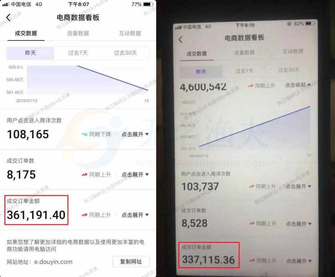 陈江雄·抖音Dou+高端私房课  利云 课程 报名 好物 抖音 第5张