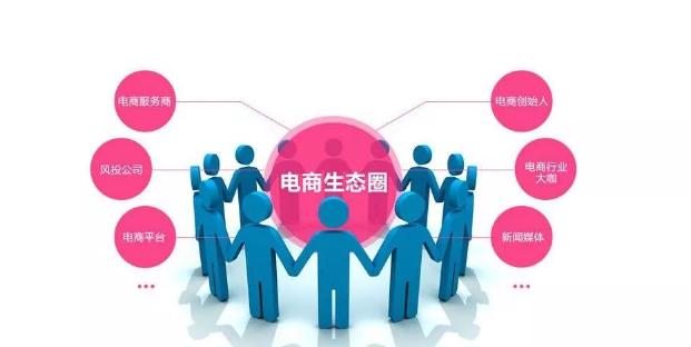 什么是社交电商,未来的发展又是什么?  第3张