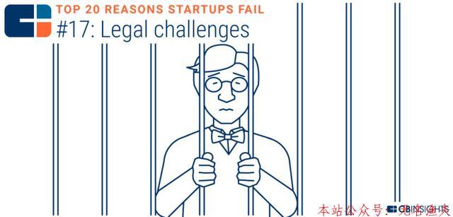 创业者必读:创业失败有20个主要原因,你自我检查了吗?  第5张