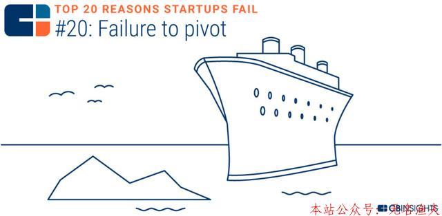 创业者必读:创业失败有20个主要原因,你自我检查了吗?  第2张