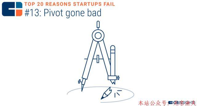 创业者必读:创业失败有20个主要原因,你自我检查了吗?  第9张