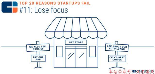 创业者必读:创业失败有20个主要原因,你自我检查了吗?  第11张