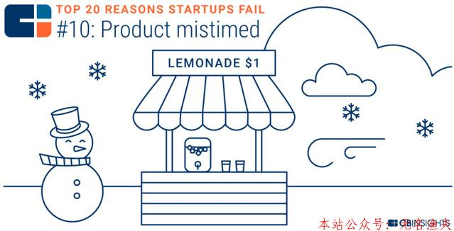 创业者必读:创业失败有20个主要原因,你自我检查了吗?  第12张
