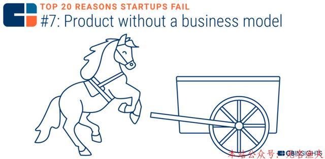 创业者必读:创业失败有20个主要原因,你自我检查了吗?  第15张