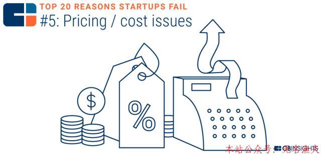 创业者必读:创业失败有20个主要原因,你自我检查了吗?  第17张