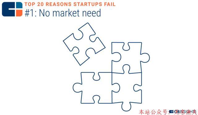 创业者必读:创业失败有20个主要原因,你自我检查了吗?  第21张