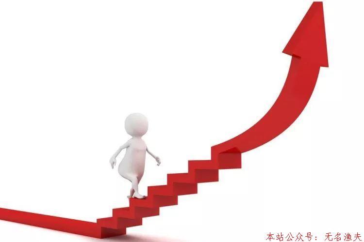 创业找项目一定要注意:成功的捷径就是去学习别人的成功经验!  第2张