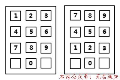 """1年撬动10年的思维密码,学到了就会""""四两拨千斤""""!"""