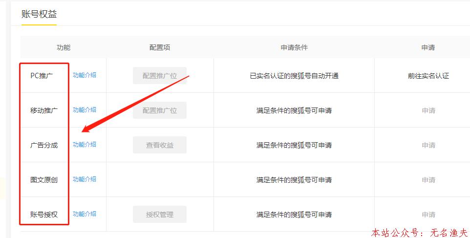 搜狐号也开通了收益,不仅能引流还能赚钱了!  第3张