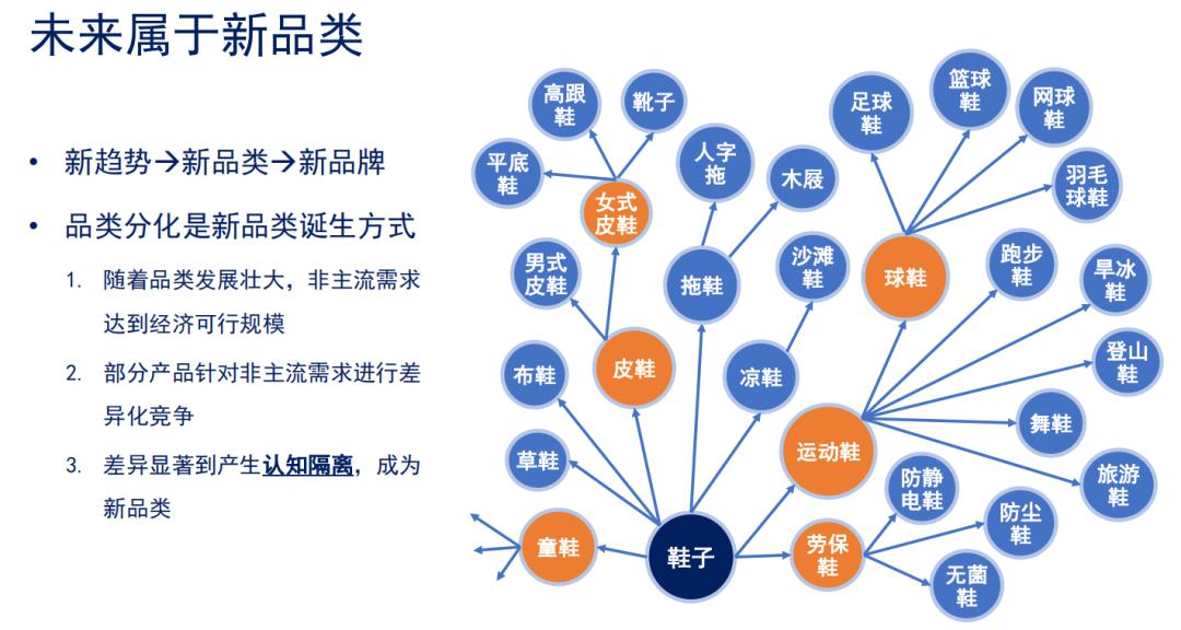 专访天图投资冯卫东:我若何判断一家企业能否乐成?