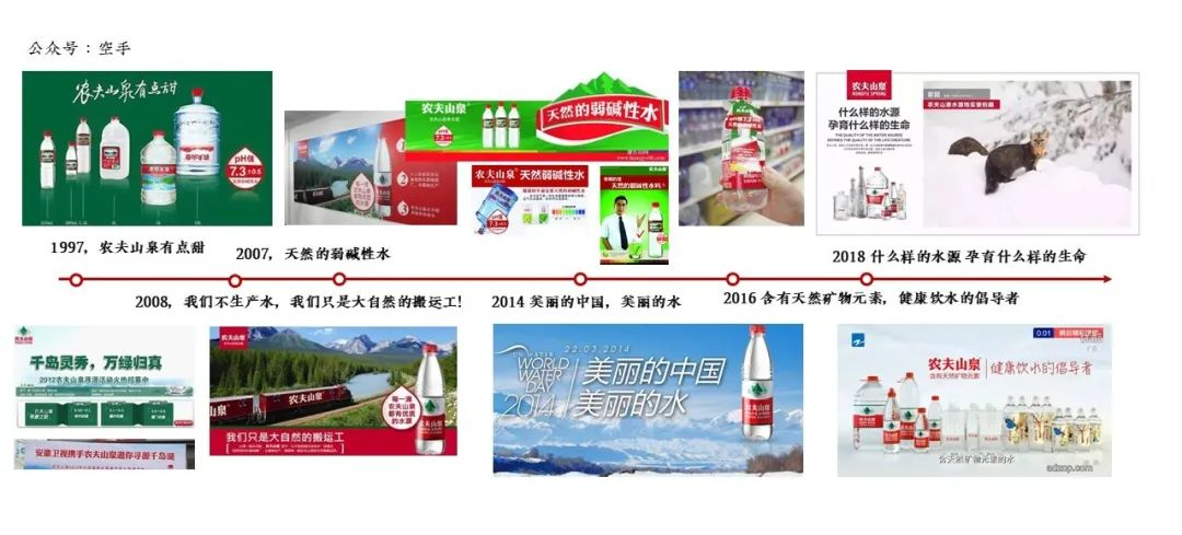 中国首富钟睒睒的营销秘笈:回首农民山泉24年品牌发家史