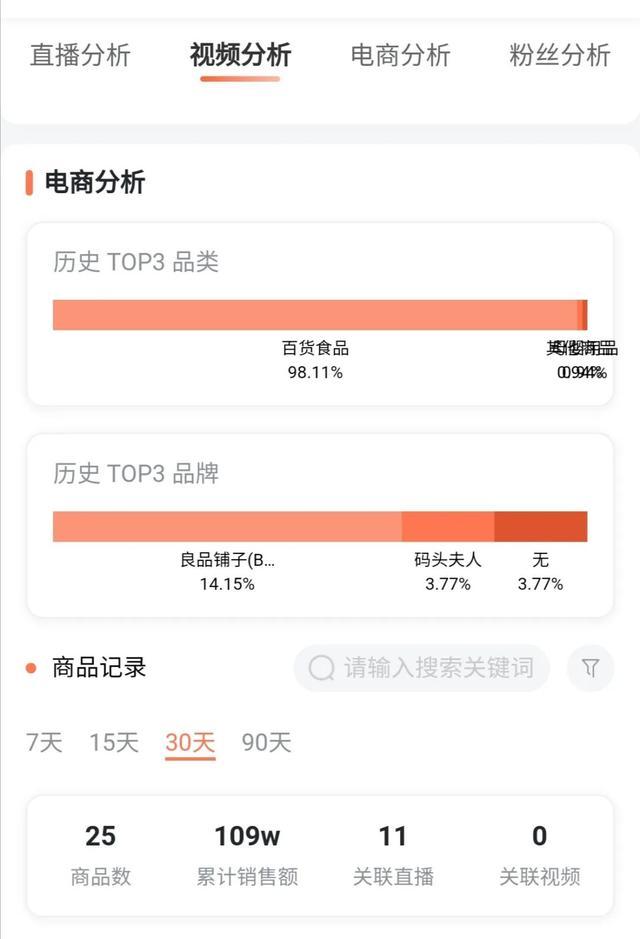 短视频江湖:从亏25万到赚50万,日赚10元网赚项目  第3张