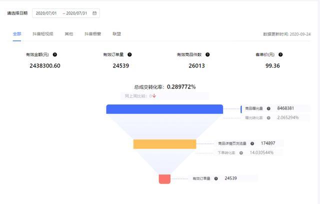 短视频江湖:从亏25万到赚50万,日赚10元网赚项目  第8张
