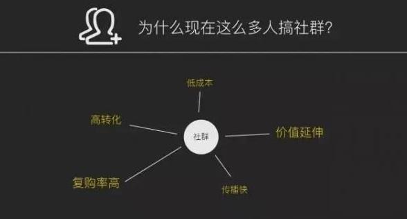 利用QQ群日赚300+,新手也能玩的营销路子,网络如何赚钱  第1张